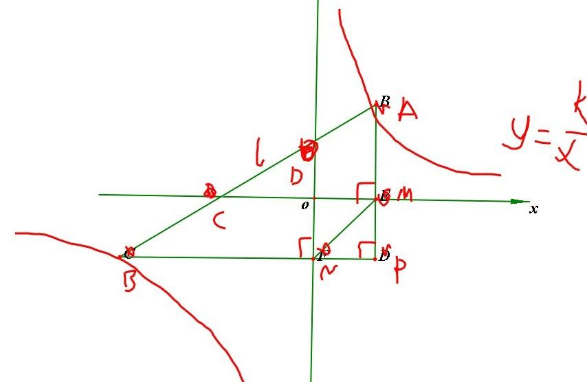 �9�y�b�l#���y�+_如图,在平面直角坐标系中,直线l于y=k\\x的图像交于a,b