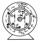 三相电机旋转磁场推导