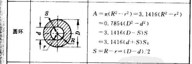 钢管的外径测量
