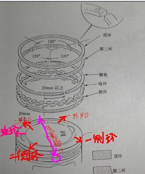 活塞环安装图_摩托车如何安装活塞环像是字母朝上什么的?还有活塞环怎么 ...