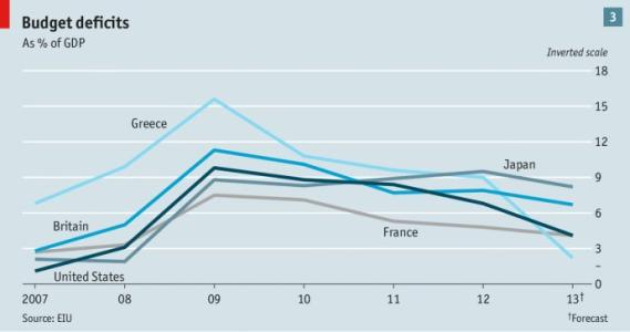 中国美国gdp对比_在美国留学,生活在哪个州最幸福
