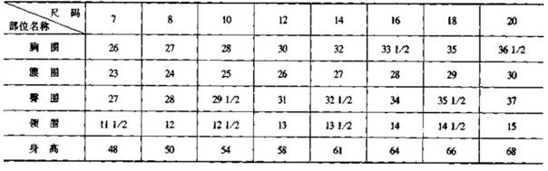裤子的尺码是腰围吗_裤子尺码14是多少_百度知道