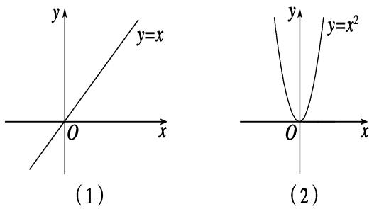 判断导数存在的方法