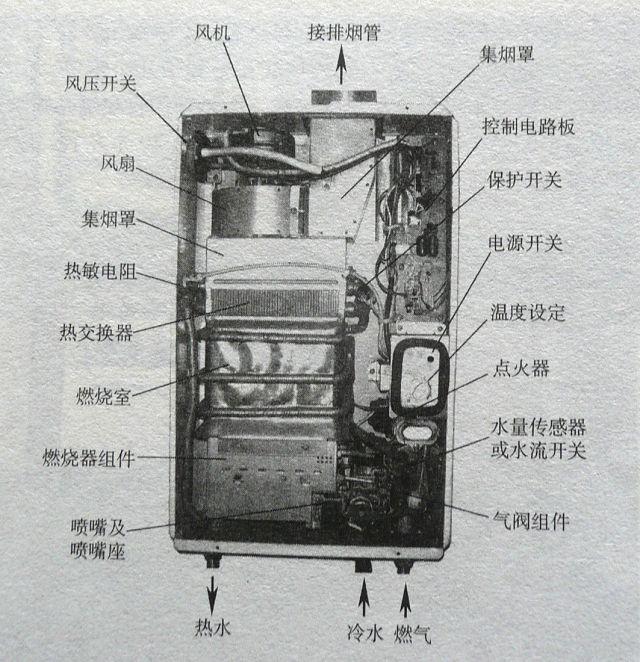 万和热水器说明书_万和燃气热水器的脉冲点火器在什么位置怎么更换_百度知道