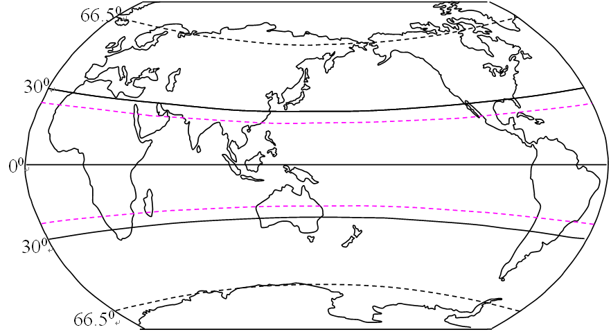 没有经纬线的空白世界地图