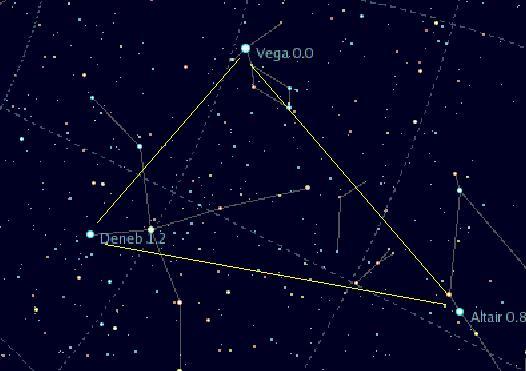 星座大三角怎么看