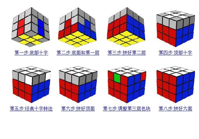 魔方小站三阶视频5_魔方第五步怎么拼_百度知道