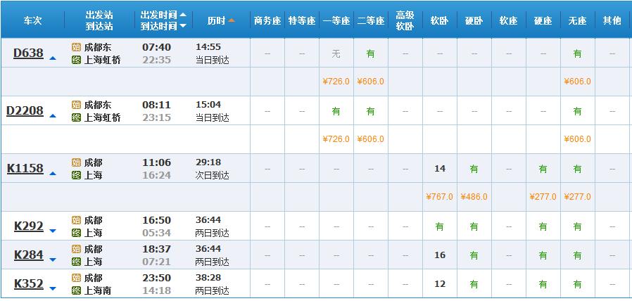 上海到成都的火车时刻表_成都到上海火车票价格表