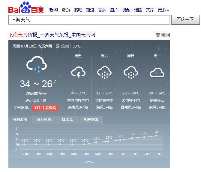 上海市最近天气_未来几天上海天气预报_百度知道