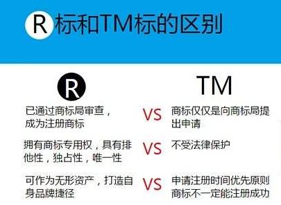 tm和r商标的区别_商标的R标和TM标有什么区别?_百度知道