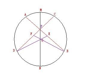 如图是一条铺设的直径图片2