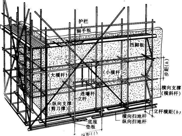 外脚手架连墙件规范_脚手架水平兜网及水平硬防护搭设规范_百度知道