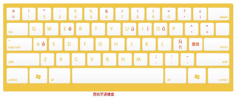 键盘键位分布图_求高清标准英文键盘和西班牙语键盘分布图_百度知道