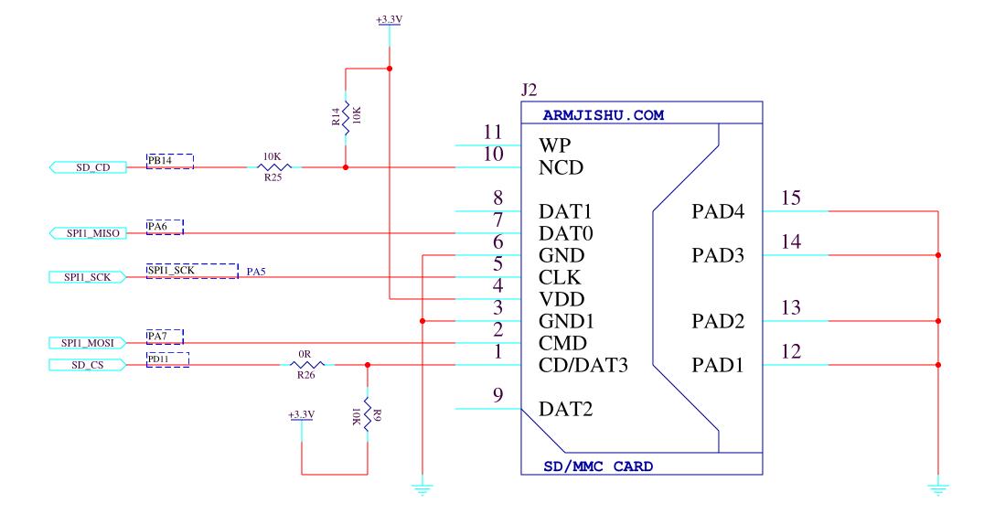 wpf 类初始化失败_STM32通过SPI读写SD卡,初始化失败_百度知道