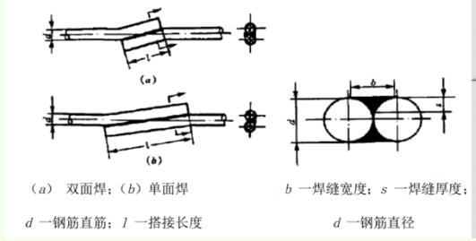 单面焊搭接_笫四图是钢筋电孤焊单面搭接焊.