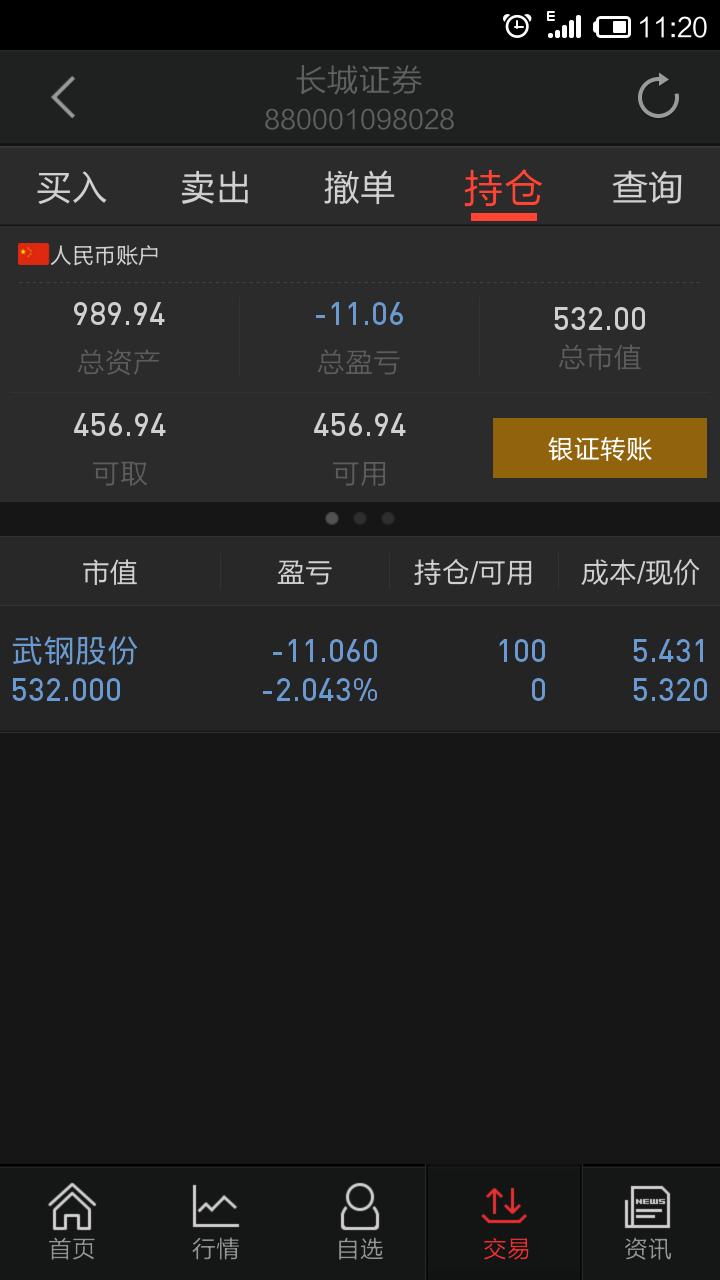 什么是外汇投资_我刚买的股票,我持仓100股,为什么可用的却是0股呢?求解释 ...