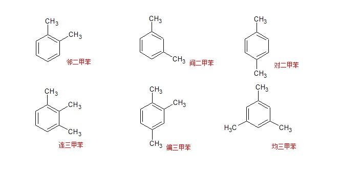 高中化学概念题