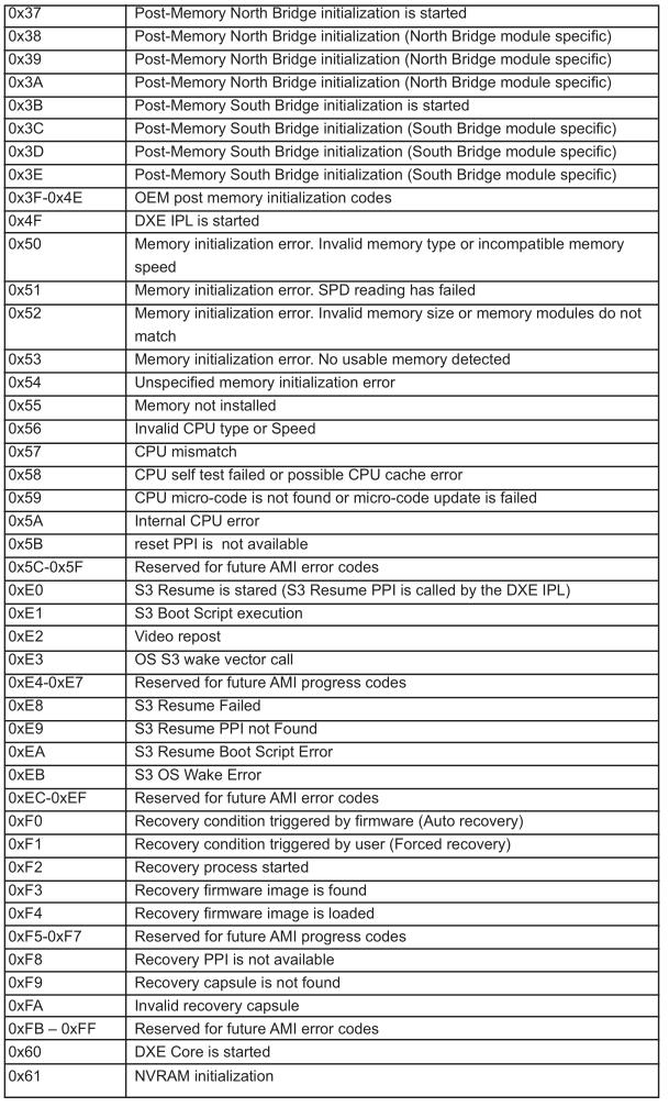 Oem Dxe Initialization Codes