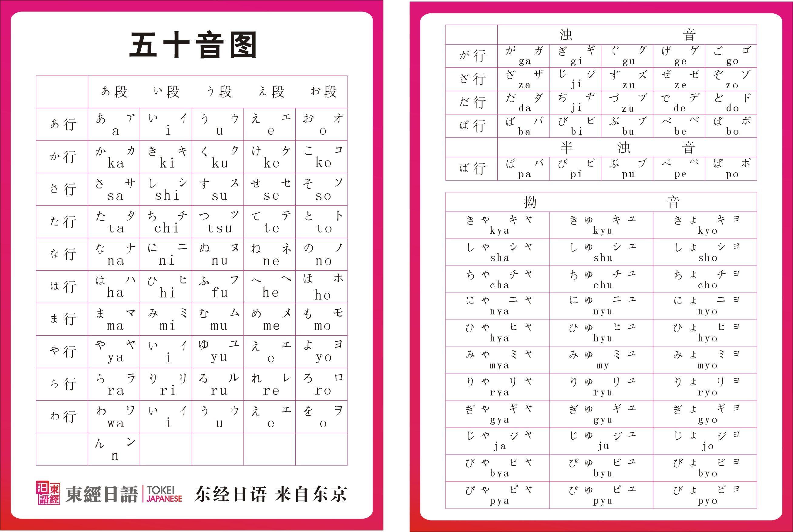日语五十音图学习1_日语五十音图_百度知道