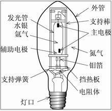 紫外线高压汞灯_350mm水银灯紫外线高压汞灯烘干机uv机