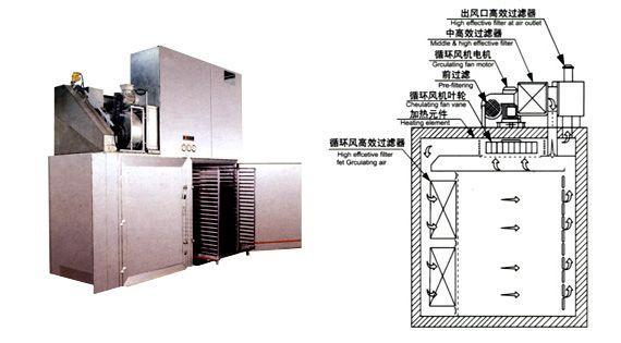 工业烤箱_生产厂家供应塑料复合膜工业烤箱大型烘箱流水线