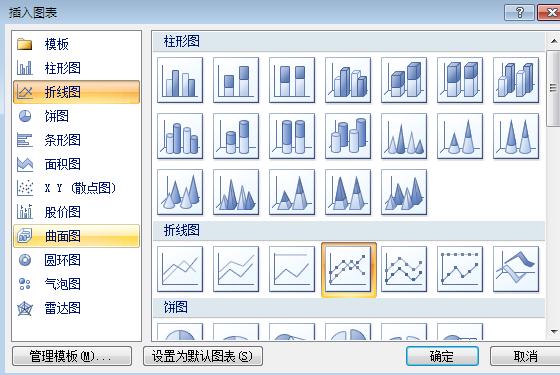 折线统计图ppt免费_怎样在ppt课件中插入折线统计图_百度知道