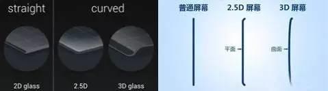 曲面uv机_供应曲面uv机光固机固化机uv光油胶水固化