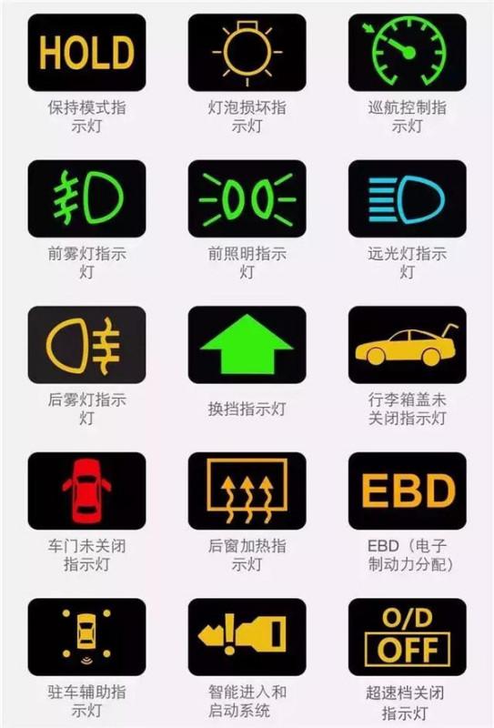 大众汽车故障灯标志图解_汽车故障灯标志图解_百度知道