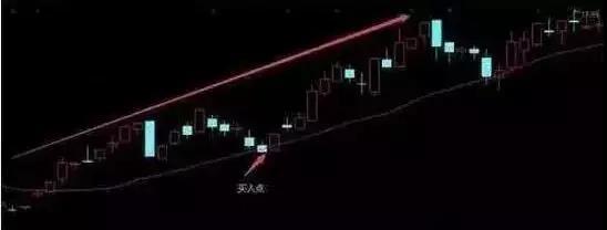 【股票黑马推荐】今日股票黑马推荐,求一支,先谢谢!