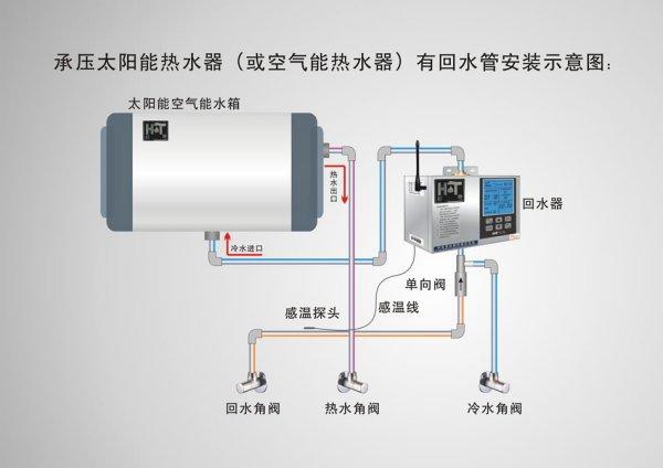 空气能回水管安装图_空气能热水器安管道安装图_百度知道