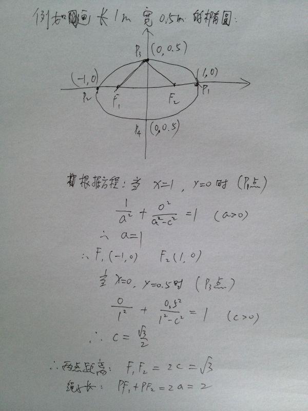 椭圆的简易画法_椭圆的简易实用画法_百度知道