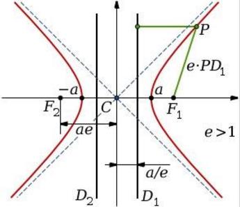双曲线图片_高等数学中双曲线的渐进方程怎么推倒出来的?简单说一下就行 ...
