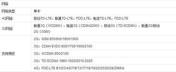 苹果6 型号 A1524能用电信卡吗