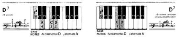 电子琴多指和弦教程_电子琴D7和弦指法示意图_百度知道