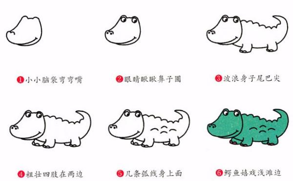 如何画鳄鱼简笔画图片教程
