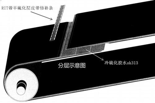 高温隧道炉_高温平面隧道炉自动化平面隧道炉智能化加热