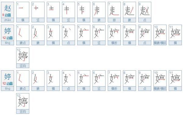 【笔画数】一共3个汉字,共计笔画:9+12+12=33画.-赵婷婷一共多