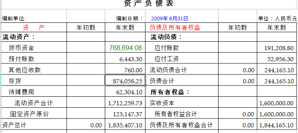 收入支出明细表模板_营业外收入与支出