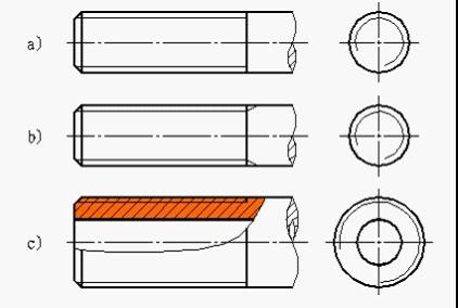 CAD上螺纹的表示方法