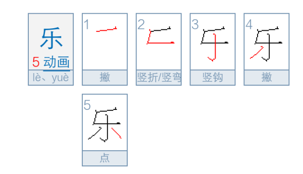汉字的主要笔顺规则是什么