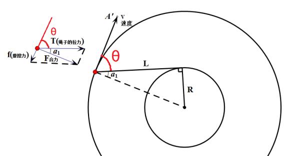 物体运动快慢的描述_角速度与线速度的区别_百度知道