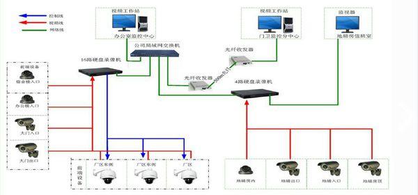 电视的连接方式电路图_监控器设备线路连接的图解_百度知道