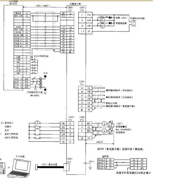 急需一个三菱PLC控制三菱伺服电机正反转的接线图和梯形图 哪位高