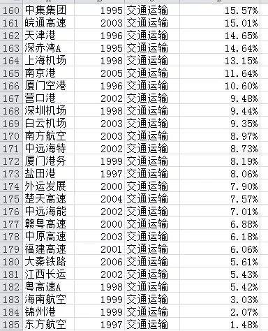 【601000】向农行贷款601000年的利息是多少而且每个月要还多少?