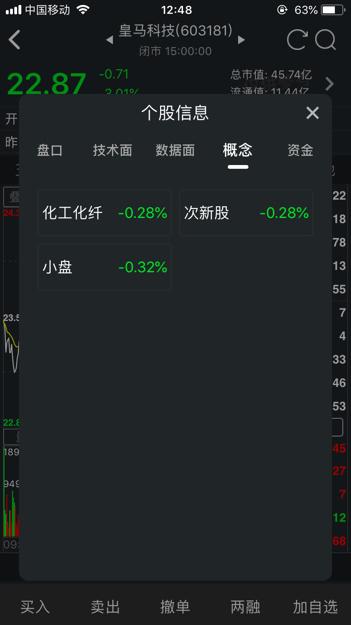 【皇马科技】浙江皇马科技股份有限公司怎么样?