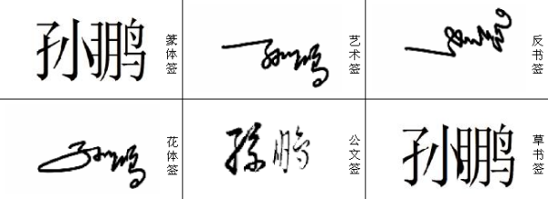 孙字签名字体_孙鹏艺术签名怎么写?_百度知道