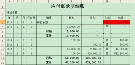 应付账款明细表_资产负债表中其中预付账款和应付账款的公式是哪几个相加 ...