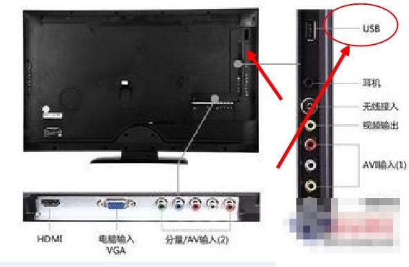 长虹液晶电视_长虹液晶电视USB接口在什么地方_百度知道