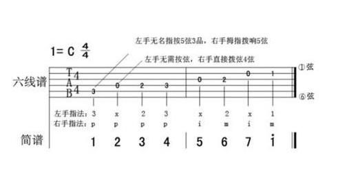 小星星吉他谱怎么看_小星星亮晶晶的吉他谱怎么看?有图_百度知道