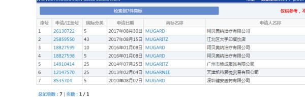 MUGAR是什么商标